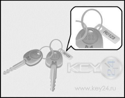 Изготовление ключа по VIN
